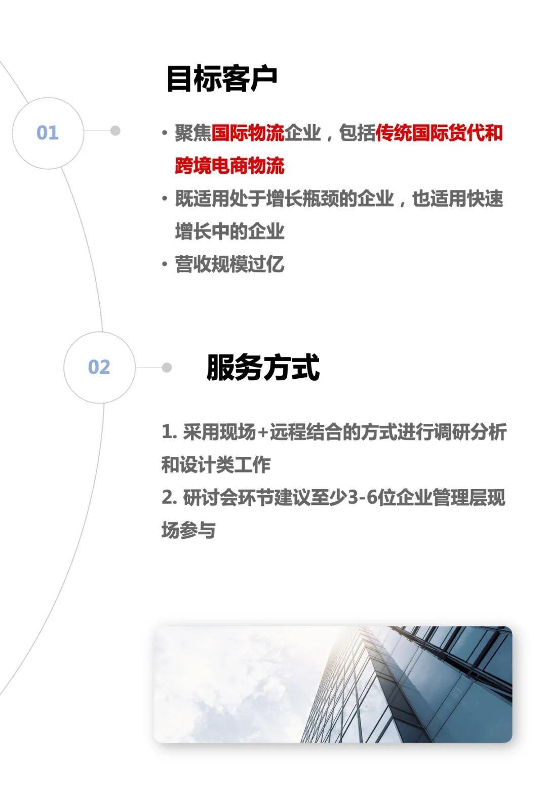 【轻咨询系列】国际物流增长战略共创服务